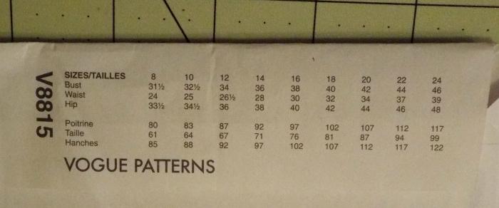 pattern sizes